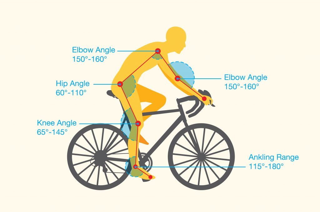 Optimal position during cycling